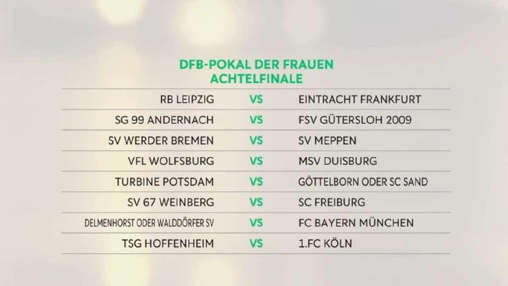 Dfb Pokal Auslosung Achtelfinale 2021